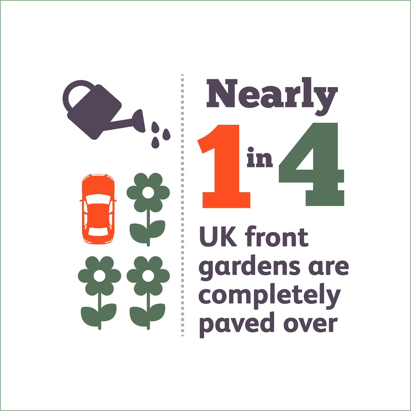 Nearly 1 in 4 UK front gardens are completely paved over